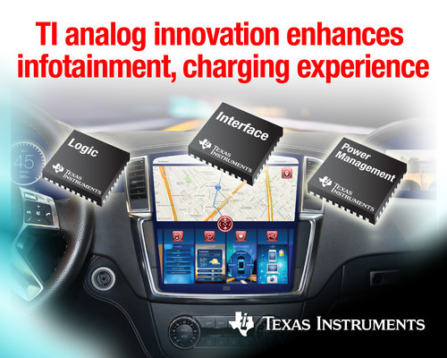 Texas Instruments analog innovation enhances in-vehicle infotainment and charging experience (PRNewsFoto/Texas ...