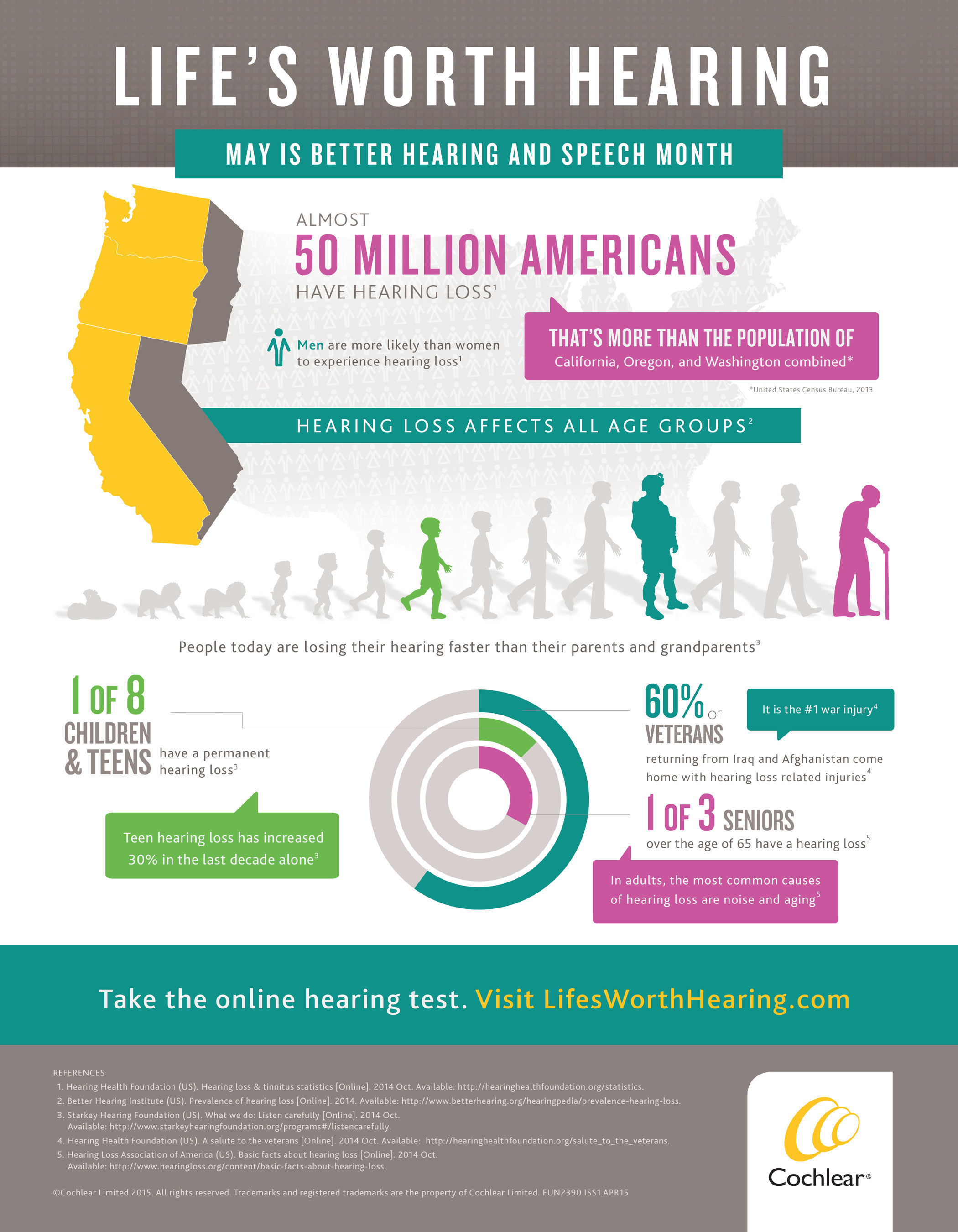 May is Better Hearing & Speech Month, so it is time to learn the facts about how addressing hearing loss can help change your life.