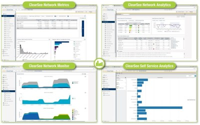Allot delivers a full suite of advanced analytics tools behind a single pane of glass, putting actionable network intelligence at your fingertips
