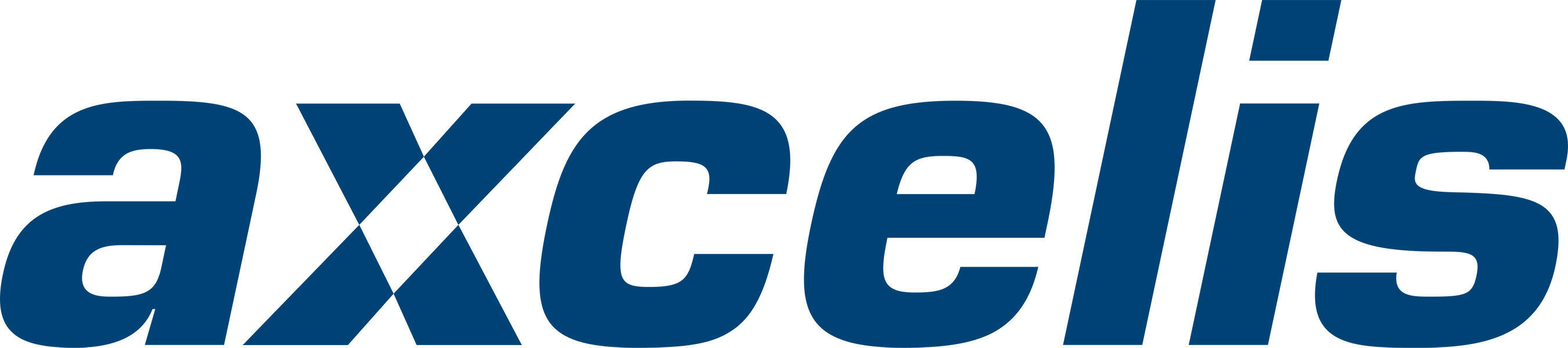 Axcelis Technologies, Inc. (PRNewsFoto/Axcelis Technologies, Inc.)