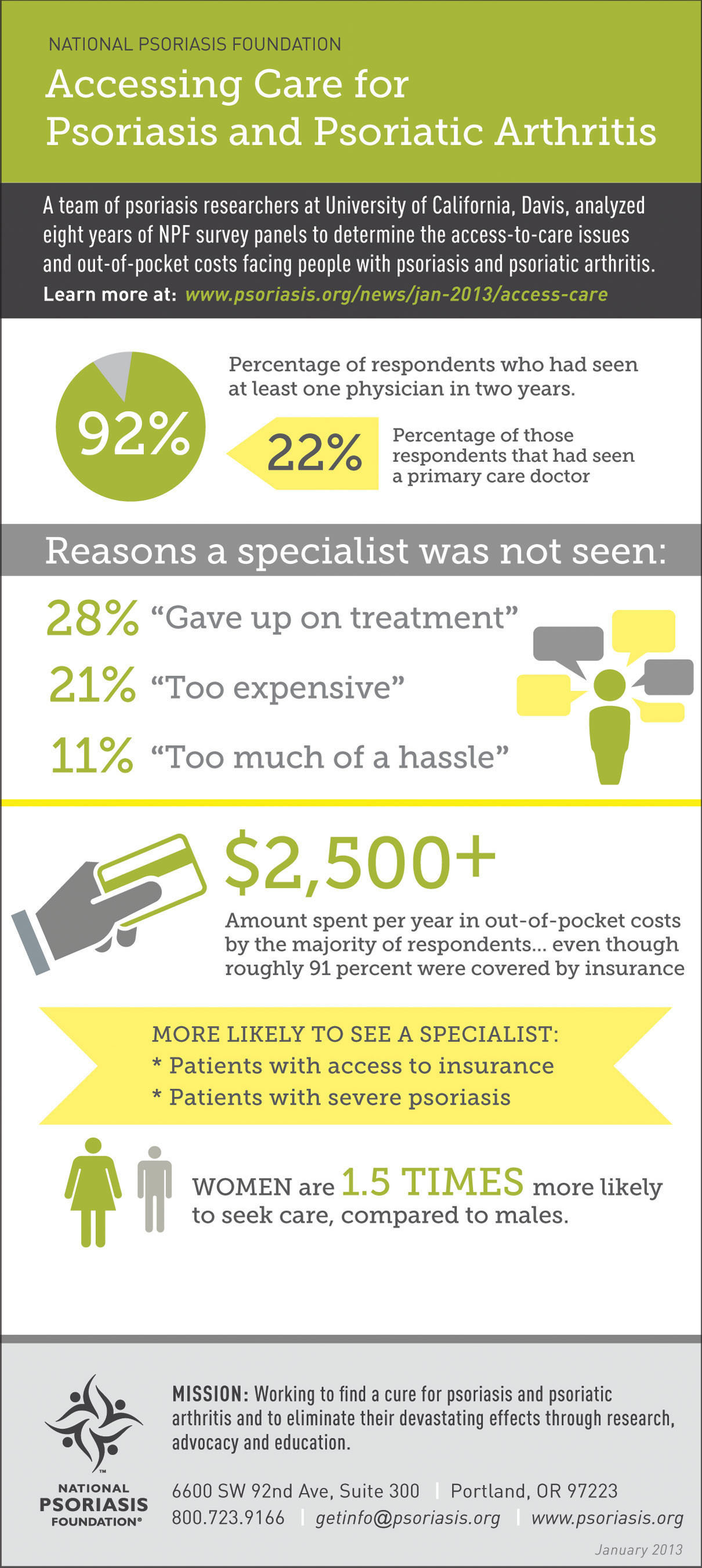 Americans with psoriasis and psoriatic arthritis spend thousands on health care