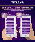 Oregon State University Tops the 10th Annual Trojan Sexual Health Report Card
