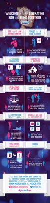 Durex Liberating Infographic.  (PRNewsFoto/Durex)