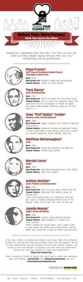 Notable figures and celebrities who got their start and work ethic as professional cleaners.