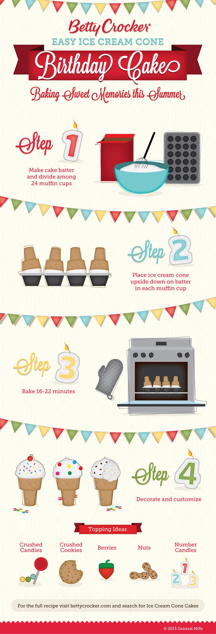 Betty Crocker Ice Cream Cone Cakes Infographic.(PRNewsFoto/Betty Crocker)