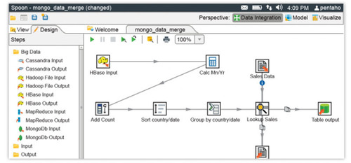 Pentaho Data Integration is a simple visual designer for drag and drop development. Pentaho announced today ...