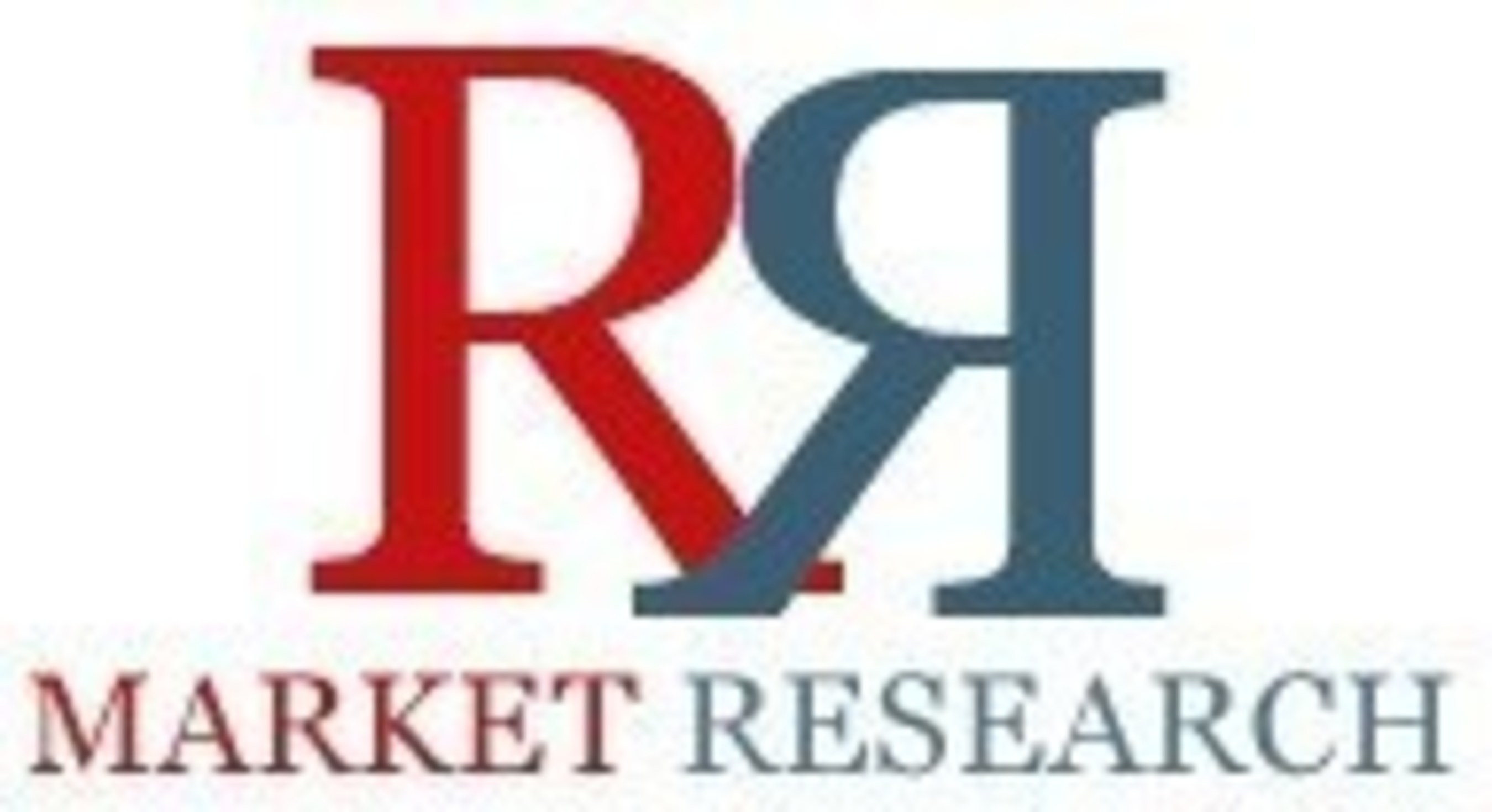 China 2D Barcode Scanner Industry Worth RMB870 Million By 2019