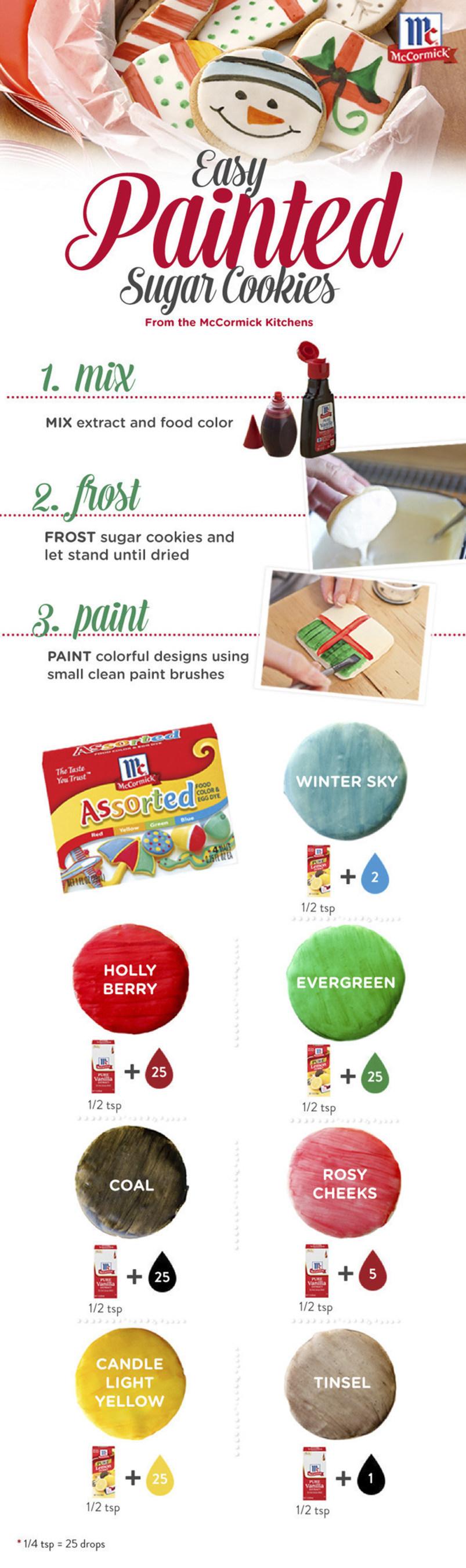 Easy Painted Sugar Cookies