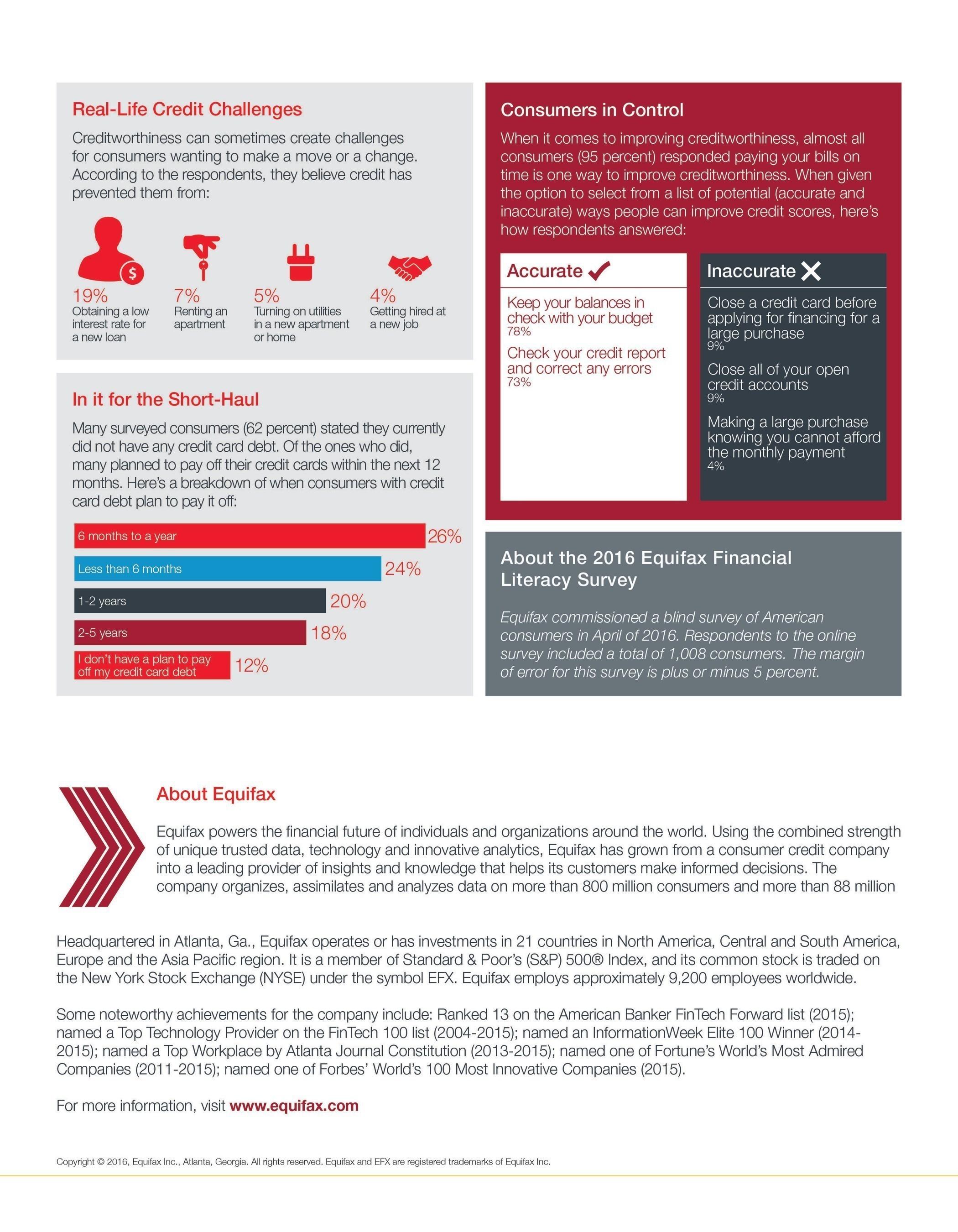 2016 Equifax Financial Literacy Survey