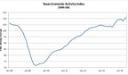 Comerica Bank's Texas Economic Activity Index Climbs Again in May. (PRNewsFoto/Comerica Bank)
