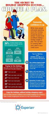 Holiday Shopping Insights from Experian Consumer Services