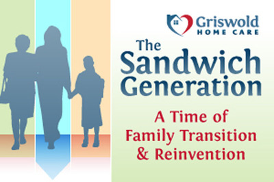 Griswold Home Care's Sandwich Generation Webinar Workshop.  (PRNewsFoto/Griswold Home Care)
