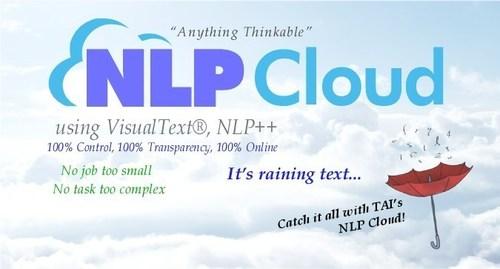 It's Raining Text, Catch it with the NLP Cloud (PRNewsFoto/Text Analysis International)
