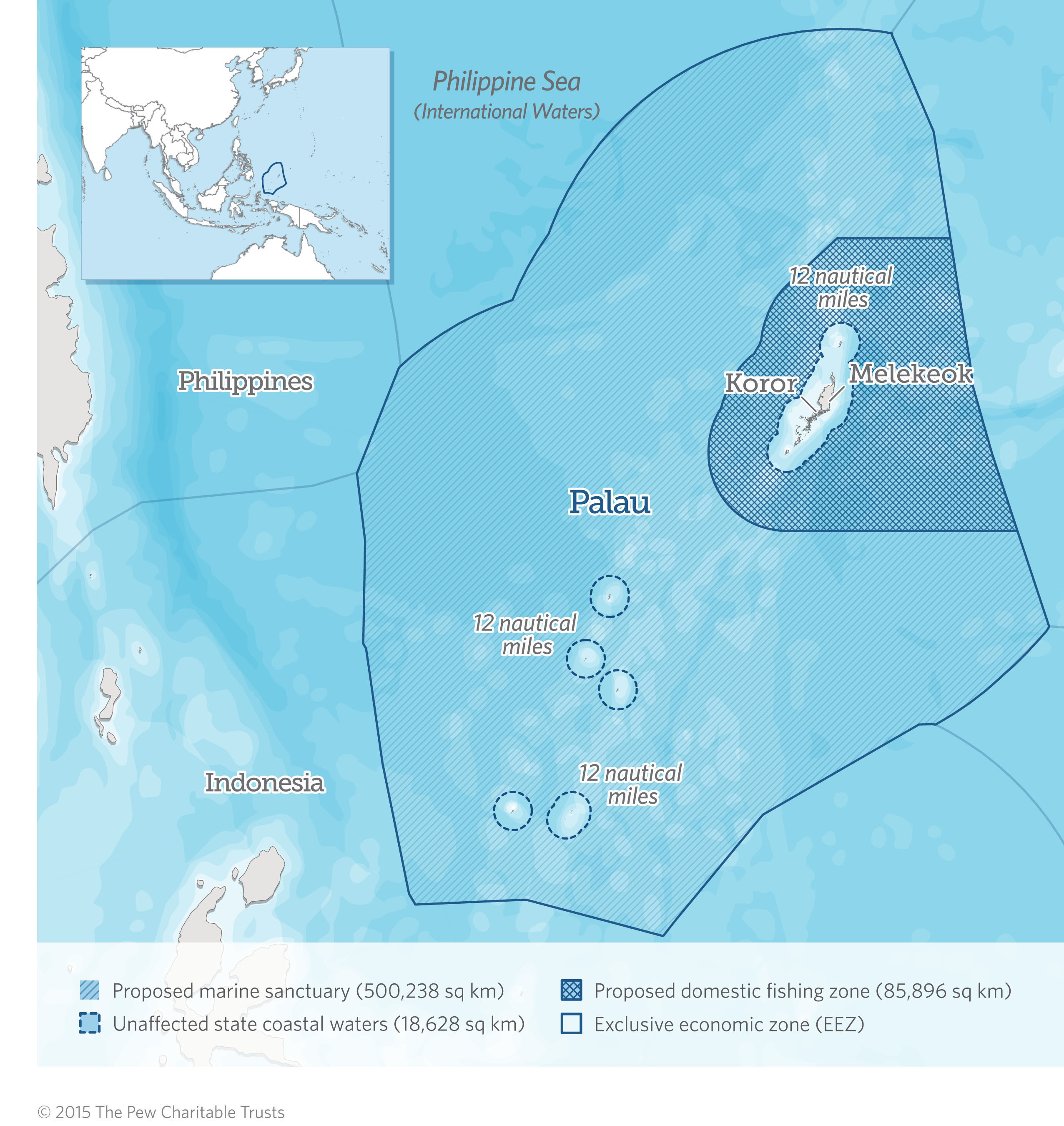 """The creation of the national marine sanctuary makes Palau the first country to declare the waters of its entire exclusive economic zone (EEZ) a marine protected area, with an integral part of the sanctuary a fully protected """"no take"""" zone of 500,000 square kilometers (193,000 square miles)."""