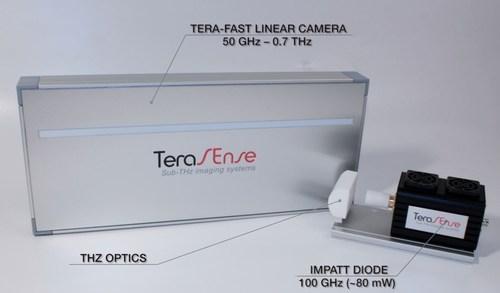 High Speed Linear THz imaging system  (PRNewsFoto/Terasense)