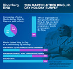 Nationwide Survey - Less Than 2 in 5 U.S. Workers to Receive Paid Day Off for Martin Luther King, Jr. Holiday
