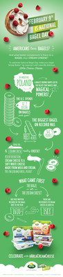 Arla National Bagel Day Infographic