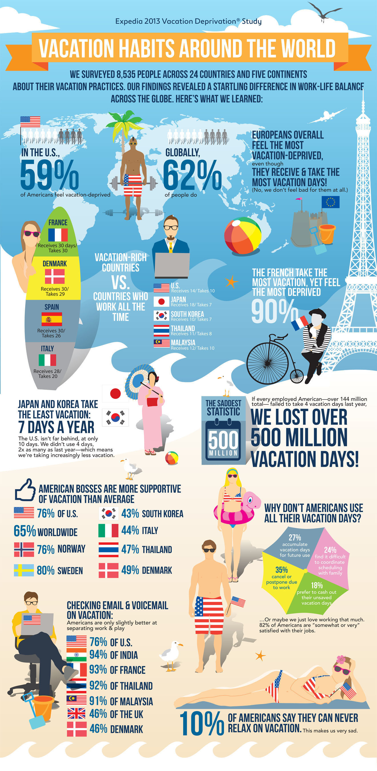 Expedia's 2013 Vacation Deprivation Study Reveals Stark Global Disparity in Work-Life Balance. ...