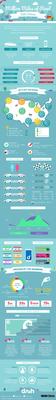 Dash - Drive Smart - Infographic - Five Million Miles of Road  https://drive.google.com/file/d/0By42ckEaImwYMnhwXy0xcmNTM00/edit?usp=sharing (PRNewsFoto/Dash Labs, Inc.)