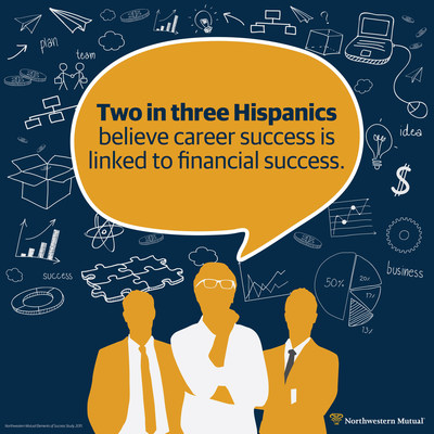 Northwestern Mutual's Elements of Success Survey