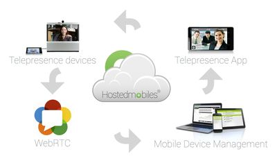 Hostedmobiles.com introduces a new way for enterprises and organizations to manage mobile devices and at the same time connect these same devices via live High Definition video communication, eliminating challenges like firewall traversal, interoperability and usability barriers. With the integration of brand new browser based video conferencing (WebRTC) and the latest security and encryption standards, Pixavi offers a unique offering that melts the worlds of unified communications and mobile device management into one cloud based service. (PRNewsFoto/Pixavi)