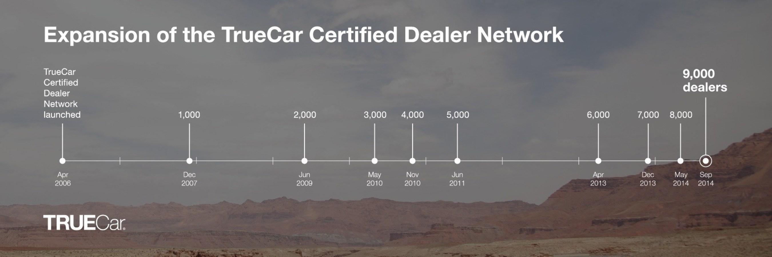 truecar certified dealer network reaches all time high 9 000 dealers. Black Bedroom Furniture Sets. Home Design Ideas
