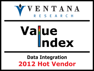 Ventana Research's New Data Integration Value Index Names Pentaho a 'Hot Vendor' With Mature Product and Excellent Customer Assurance.  (PRNewsFoto/Pentaho Corporation)