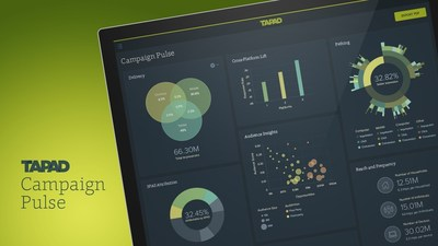 Tapad Launches Campaign Pulse for Cross-Screen Analytics