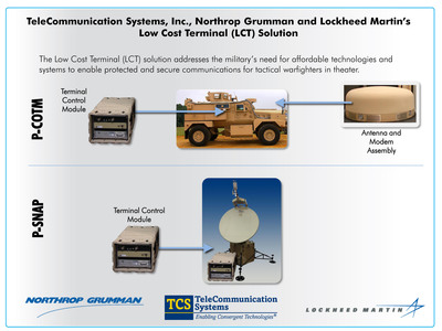 TeleCommunication Systems, Inc., Northrop Grumman and Lockheed Martin's Low Cost Terminal (LCT) Solution addresses the military's need for affordable technologies and systems to enable protected and secure communications for tactical warfighters in theater.  (PRNewsFoto/TeleCommunication Systems, Inc.)