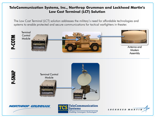 TeleCommunication Systems, Northrop Grumman and Lockheed Martin Team to Produce Affordable