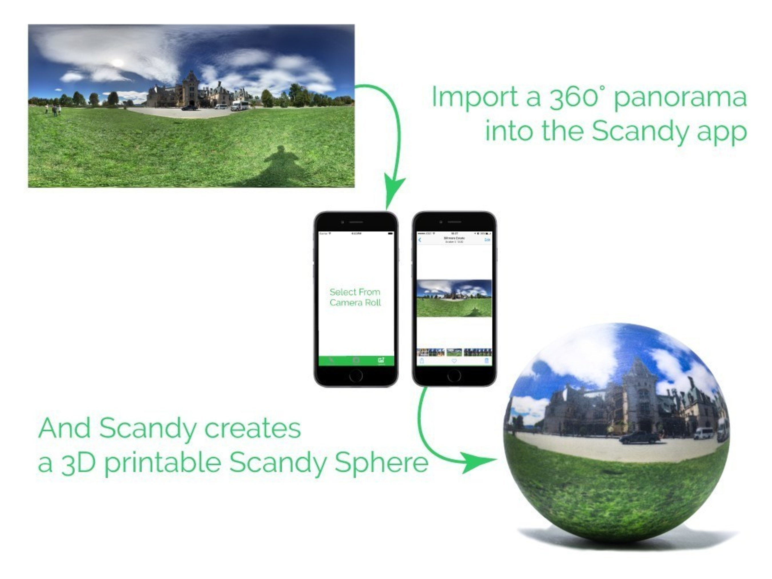 Scandy turns panoramas into 3D printed Scandy Spheres. Either import existing panoramas or capture 360°panoramas with the Scandy app. Investors are excited and Scandy closes $1M in funding.