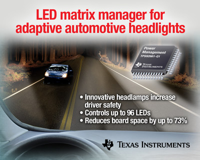 TI's TPS92661-Q1 LED matrix manager is a compact, scalable solution that enables automobile manufacturers to create innovative LED headlamps that vary beam patterns and intensity dynamically for optimum roadway illumination and enhanced driver safety