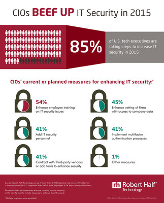 CIOs discuss security measures for the next 12 months