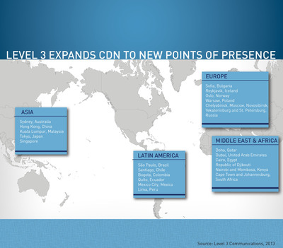 Level 3 has substantially expanded its content delivery network (CDN), increasing its footprint with new points of presence (PoP) in Europe, Asia, Middle East, Africa and Latin America. The expansion, which will be completed by the end of 2013, focuses on regions with fast-growing broadband populations that offer a significant market opportunity for Level 3 as well as local and global enterprises.  (PRNewsFoto/Level 3 Communications, Inc.)