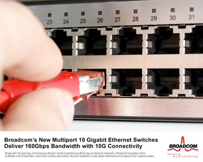 Broadcom's New Multiport 10 Gigabit Ethernet Switches Deliver 160Gbps Bandwidth with 10G Connectivity (PRNewsFoto/Broadcom Corporation)
