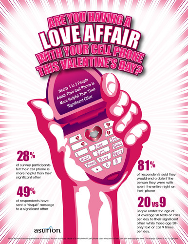 Are You Having a Love Affair With Your Cell Phone This Valentine's Day?