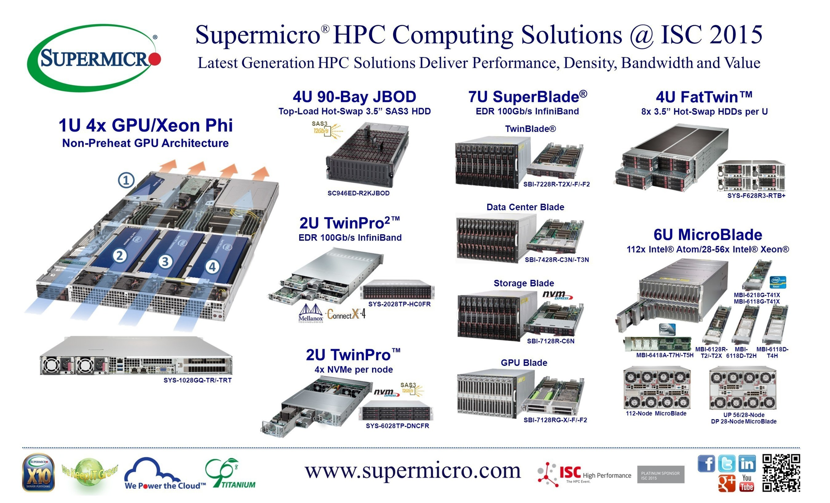 Supermicro' Exhibits 1U 4x GPU/Xeon Phi SuperServer' and High Bandwidth 2U TwinPro''', 7U SuperBlade' Servers Featuring EDR 100Gb/s InfiniBand at ISC 2015