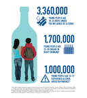 "Source: ""Parents--Talk With Your Grads About Celebrating Safely."" National Institute on Alcohol Abuse and Alcoholism, National Institutes of Health, 2014. www.niaaa.nih.gov. (PRNewsFoto/NIAAA)"