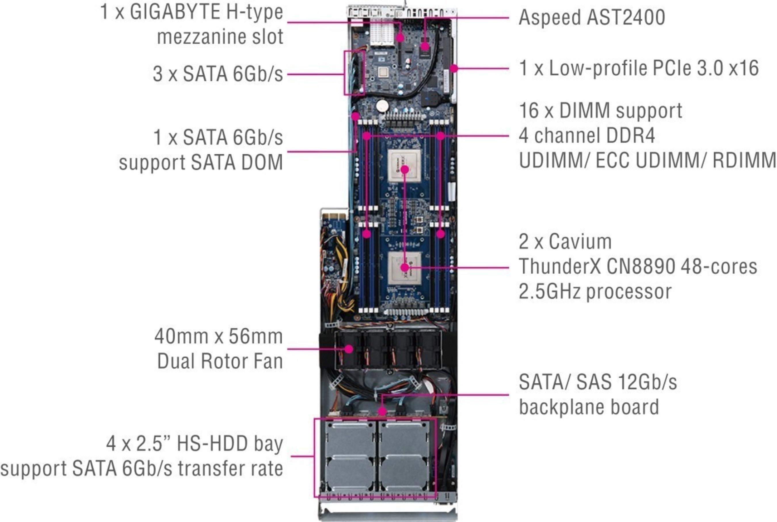 MT70-HD0 Dual Socket Motherboard