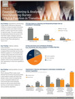 Survey: Bigger Investment in FP&A Technology Yields Greater Efficiencies