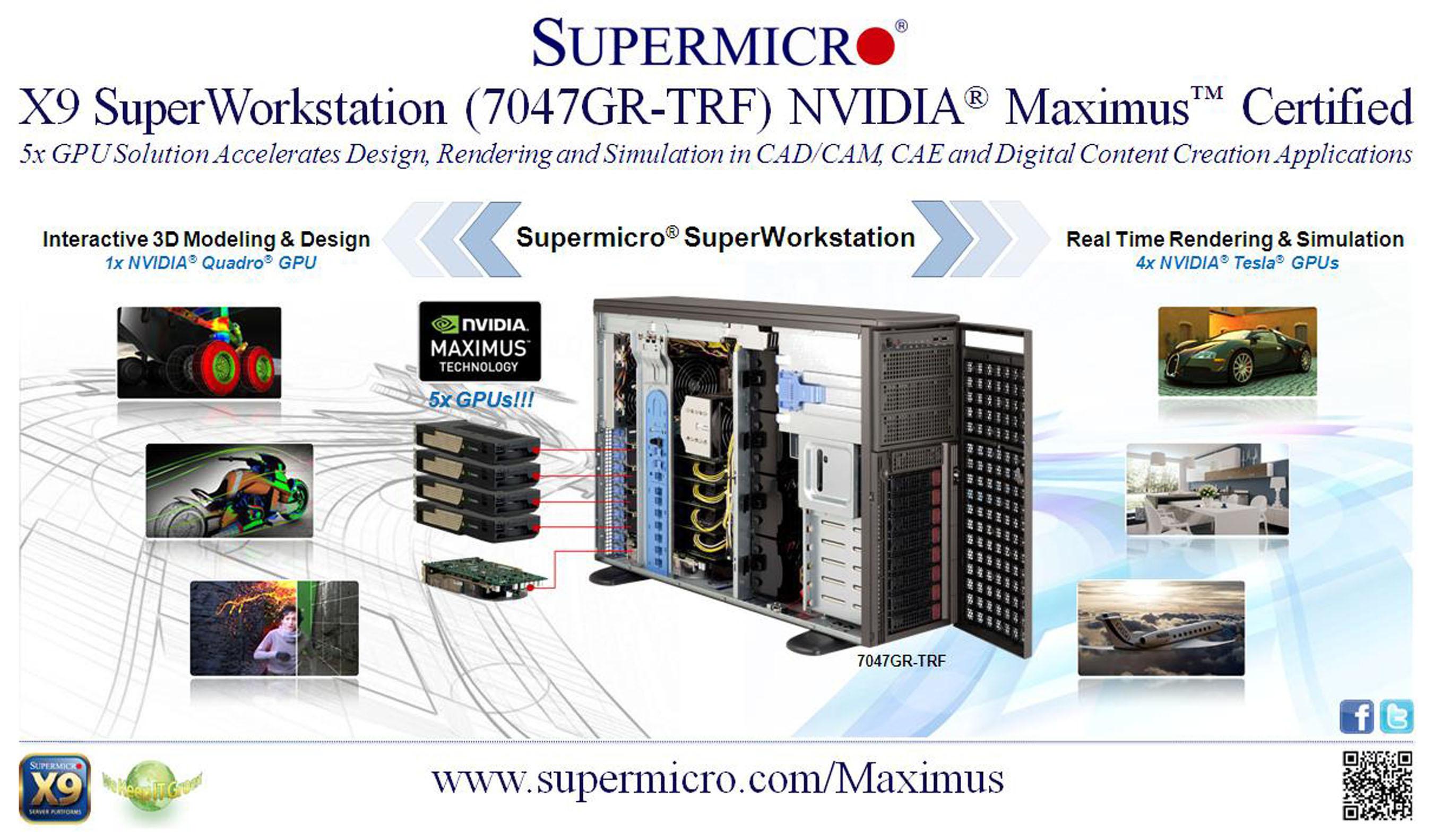 Le poste de travail SuperWorkstation X9 5 GPU de Supermicro® propose des performances maximales