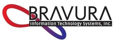 Bravura Inc.