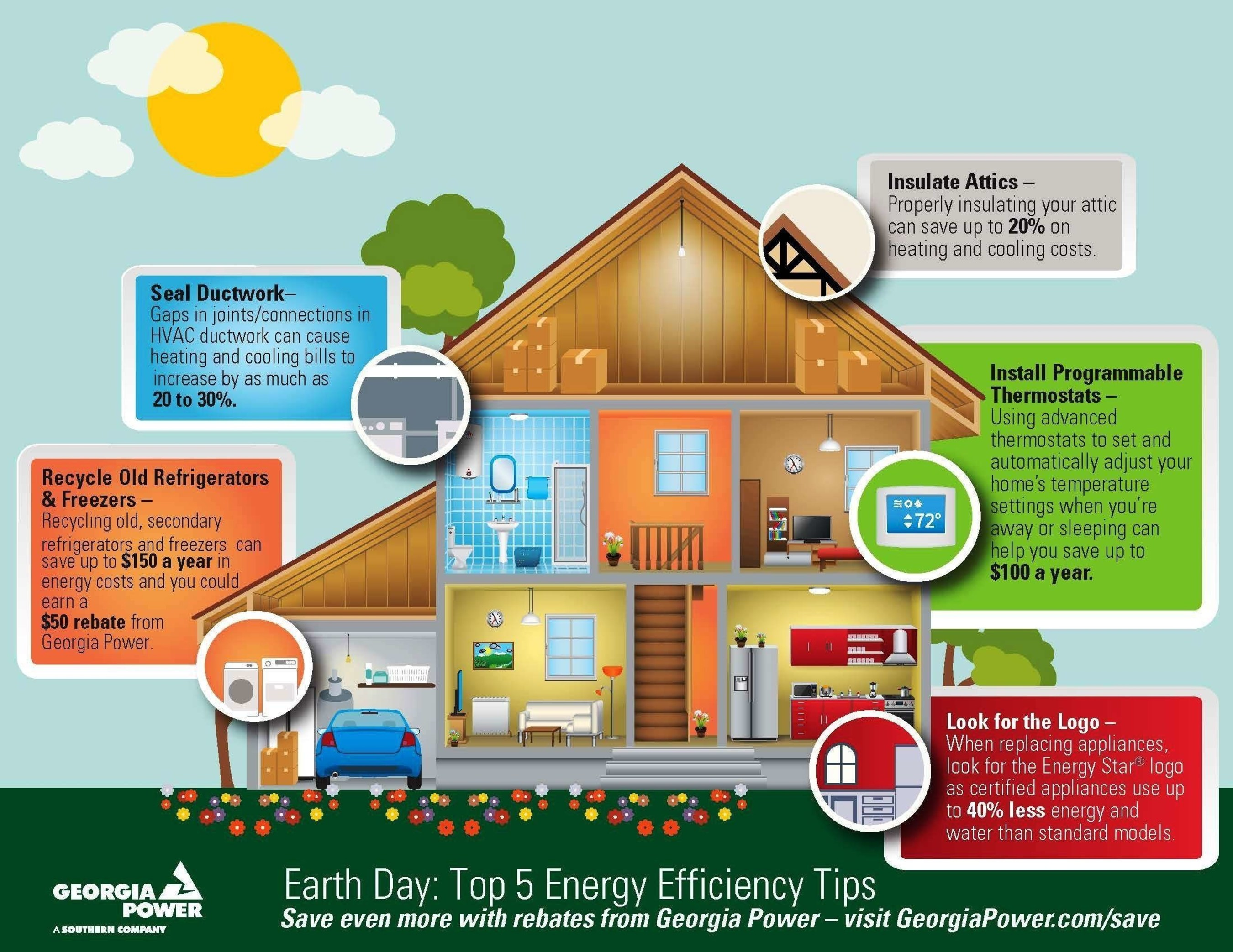 Georgia power offers top 5 home energy efficiency tips for for Ways to save for a house