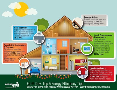 Georgia Power offers the Top 5 Energy Efficiency Tips for Earth Day 2015. Saving money and energy around the house is easy this Earth Day. Visit GeorgiaPower.com/Save for more ways to save, including available rebates and incentives.