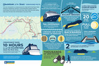 Quantum of the Seas Conveyance Facts Infographic (PRNewsFoto/Royal Caribbean International)