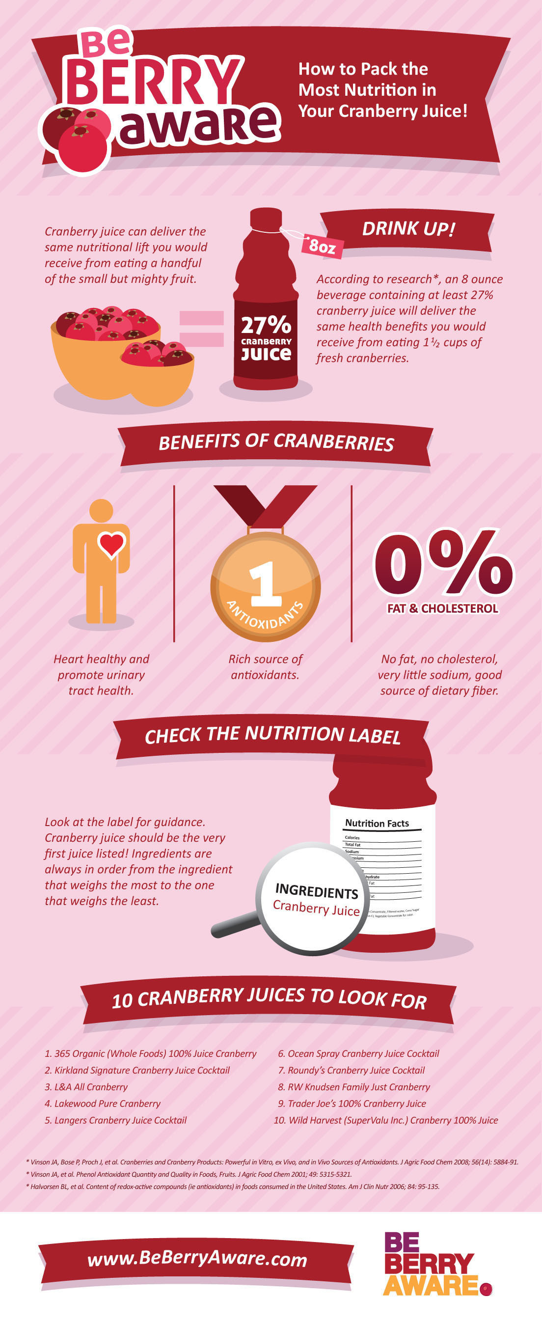 Fast facts on how and why to select high-content cranberry juice or visit BeBerryAware.com.  (PRNewsFoto/United  ...