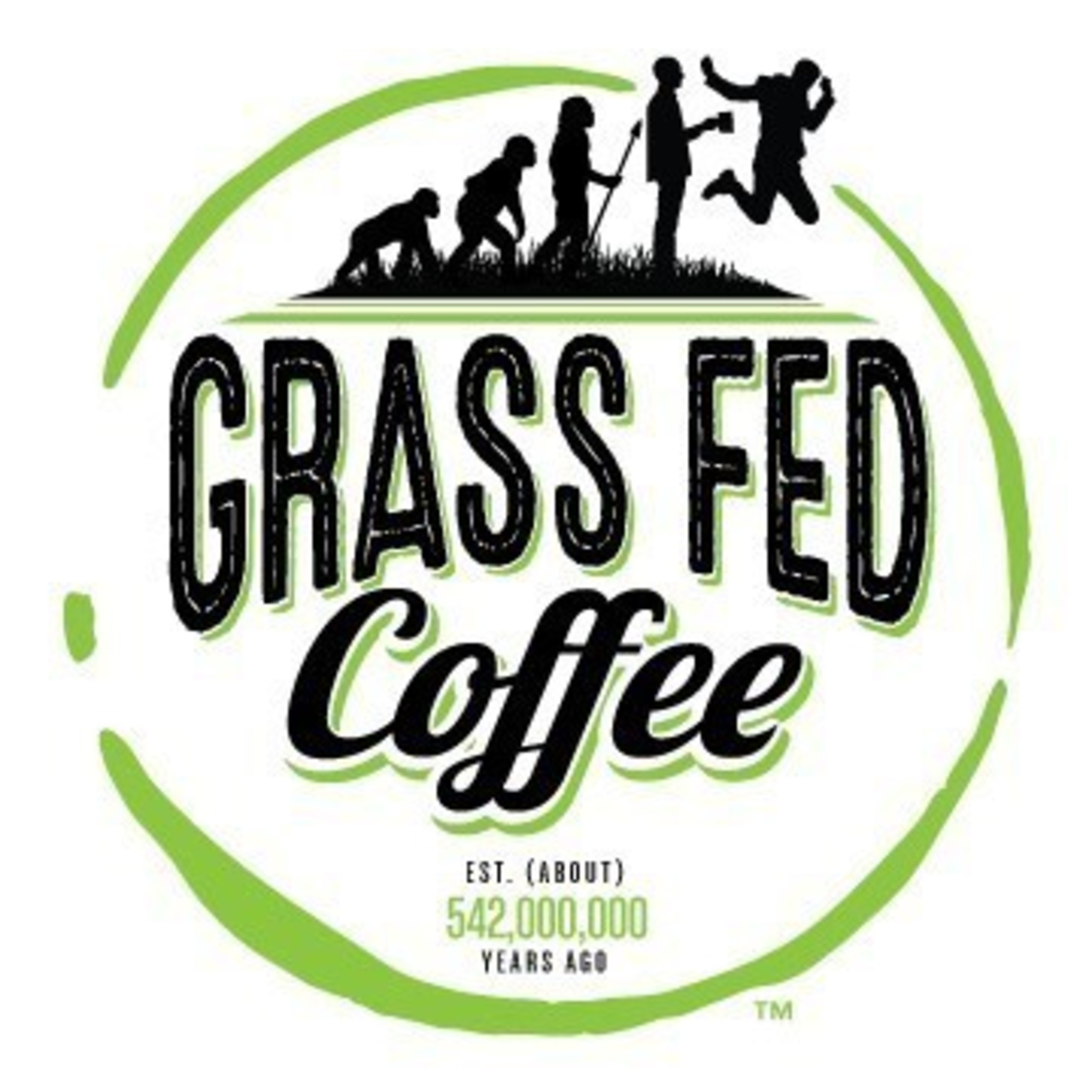 Grass Fed Coffee Launches Kickstarter To Bring Butter Coffee To The Masses