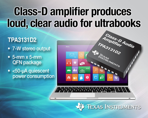 TI's Class-D stereo amplifier produces size-defying sound for ultrabooks, Bluetooth speakers, and tablet and ultrabook docking stations. The TPA3131D2 is the industry's first Class-D amplifier to deliver 7W from a miniature QFN package. It produces more than three times the power output compared to high definition audio codecs, and it's half the package size of discrete amplifiers with comparable output, while delivering longer standby battery life.  (PRNewsFoto/Texas Instruments)