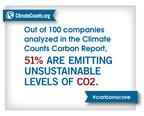 51 of 100 companies reviewed emitting unsustainable levels of CO2.  (PRNewsFoto/Climate Counts)