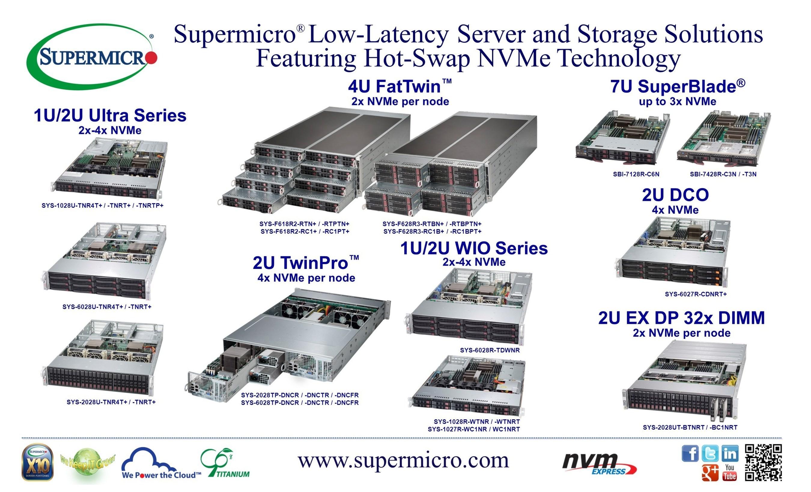 Supermicro® amplia la sua gamma di soluzioni server e storage a bassa latenza dotate di tecnologia